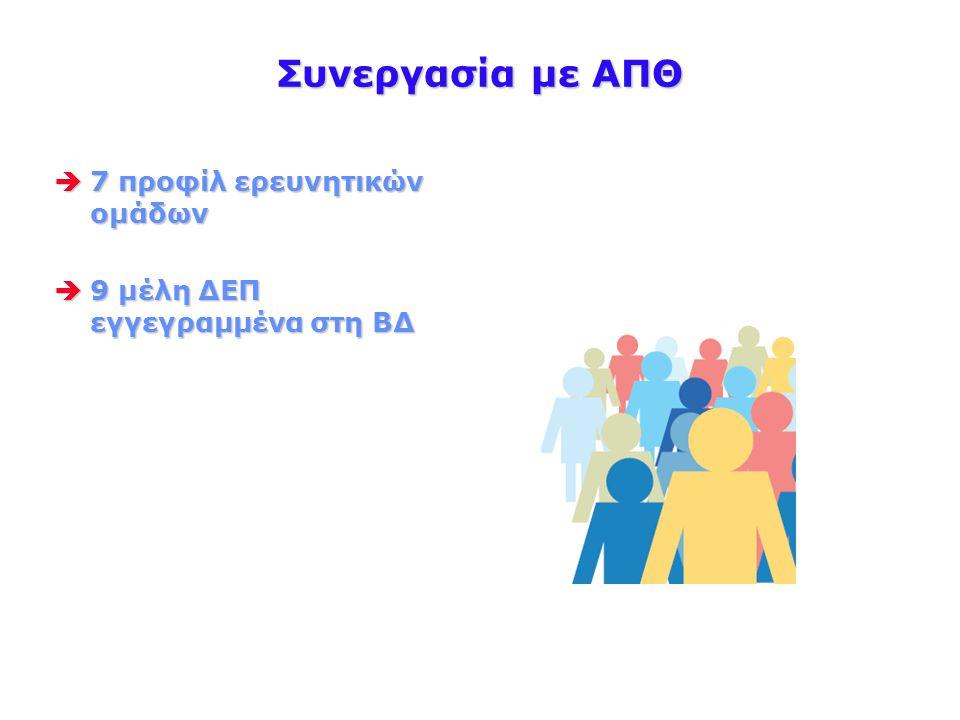 Συνεργασία με ΑΠΘ  7 προφίλ ερευνητικών ομάδων  9 μέλη ΔΕΠ εγγεγραμμένα στη ΒΔ
