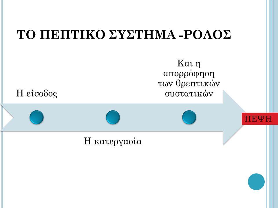 ΤΟ ΠΕΠΤΙΚΟ ΣΥΣΤΗΜΑ -ΡΟΛΟΣ Η είσοδος Η κατεργασία Και η απορρόφηση των θρεπτικών συστατικών ΠΕΨΗ
