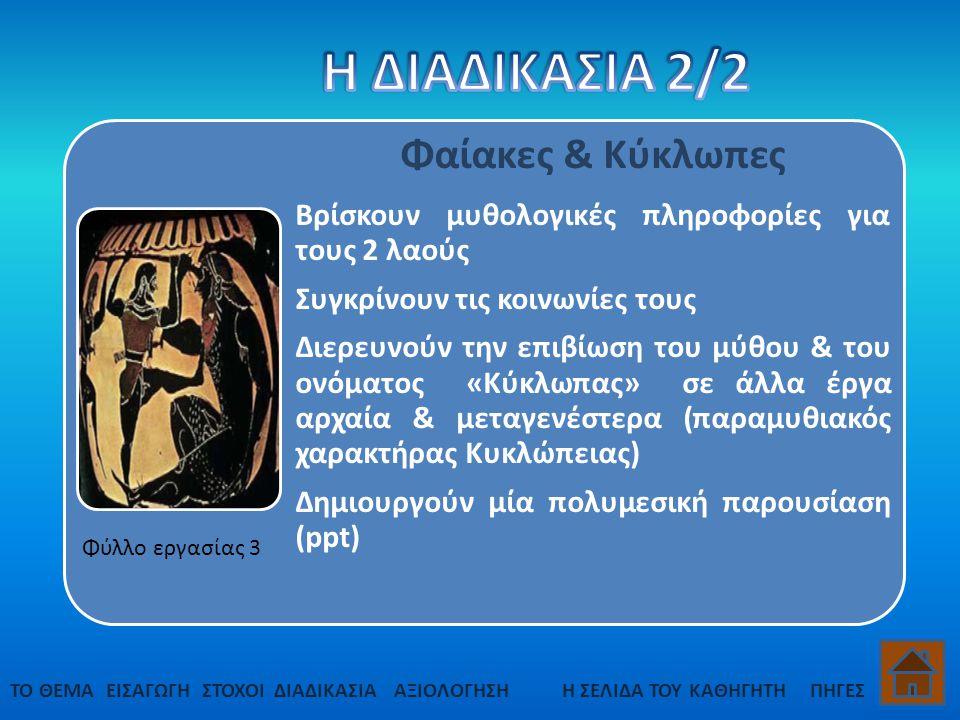 Φαίακες & Κύκλωπες Βρίσκουν μυθολογικές πληροφορίες για τους 2 λαούς Συγκρίνουν τις κοινωνίες τους Διερευνούν την επιβίωση του μύθου & του ονόματος «Κύκλωπας» σε άλλα έργα αρχαία & μεταγενέστερα (παραμυθιακός χαρακτήρας Κυκλώπειας) Δημιουργούν μία πολυμεσική παρουσίαση (ppt) Φύλλο εργασίας 3 ΤΟ ΘΕΜΑΕΙΣΑΓΩΓΗΣΤΟΧΟΙΔΙΑΔΙΚΑΣΙΑΠΗΓΕΣΗ ΣΕΛΙΔΑ ΤΟΥ ΚΑΘΗΓΗΤΗΑΞΙΟΛΟΓΗΣΗ