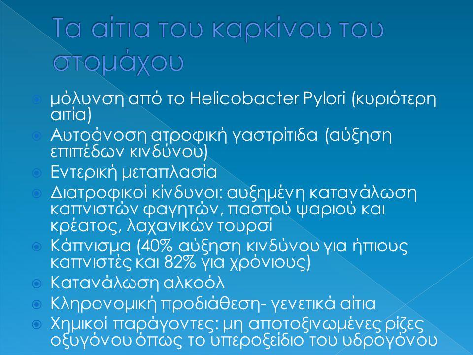  μόλυνση από το Helicobacter Pylori (κυριότερη αιτία)  Αυτοάνοση ατροφική γαστρίτιδα (αύξηση επιπέδων κινδύνου)  Εντερική μεταπλασία  Διατροφικοί κίνδυνοι: αυξημένη κατανάλωση καπνιστών φαγητών, παστού ψαριού και κρέατος, λαχανικών τουρσί  Κάπνισμα (40% αύξηση κινδύνου για ήπιους καπνιστές και 82% για χρόνιους)  Κατανάλωση αλκοόλ  Κληρονομική προδιάθεση- γενετικά αίτια  Χημικοί παράγοντες: μη αποτοξινωμένες ρίζες οξυγόνου όπως το υπεροξείδιο του υδρογόνου