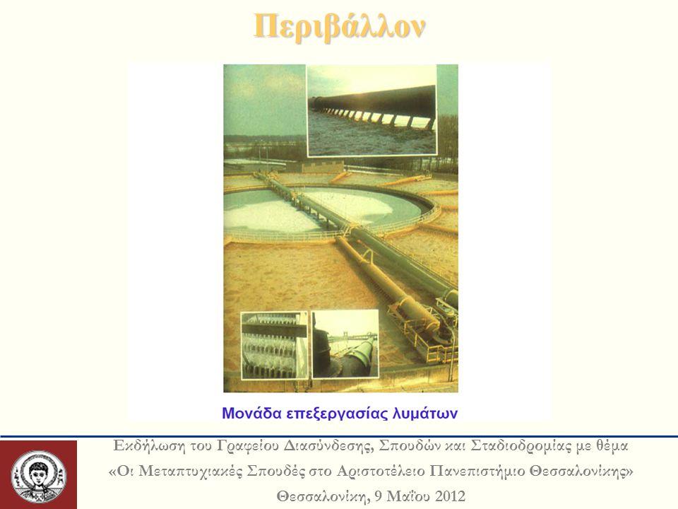 Εκδήλωση του Γραφείου Διασύνδεσης, Σπουδών και Σταδιοδρομίας με θέμα «Οι Μεταπτυχιακές Σπουδές στο Αριστοτέλειο Πανεπιστήμιο Θεσσαλονίκης» Θεσσαλονίκη, 9 Μαΐου 2012Περιβάλλον