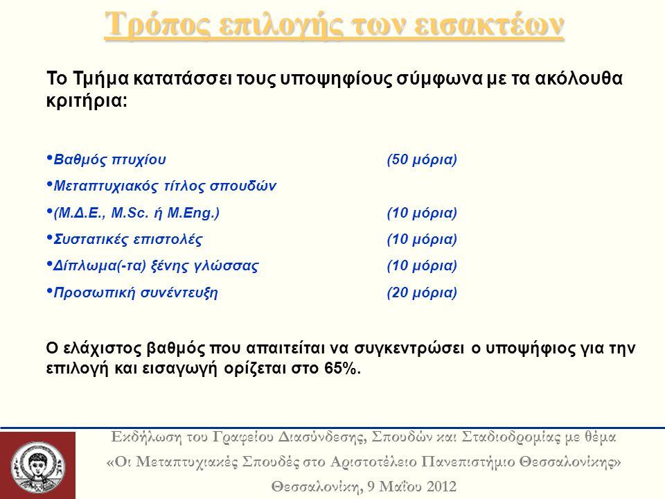 Εκδήλωση του Γραφείου Διασύνδεσης, Σπουδών και Σταδιοδρομίας με θέμα «Οι Μεταπτυχιακές Σπουδές στο Αριστοτέλειο Πανεπιστήμιο Θεσσαλονίκης» Θεσσαλονίκη, 9 Μαΐου 2012 Τρόπος επιλογής των εισακτέων Τρόπος επιλογής των εισακτέων Το Τμήμα κατατάσσει τους υποψηφίους σύμφωνα με τα ακόλουθα κριτήρια: Βαθμός πτυχίου (50 μόρια) Μεταπτυχιακός τίτλος σπουδών (Μ.Δ.Ε., M.Sc.