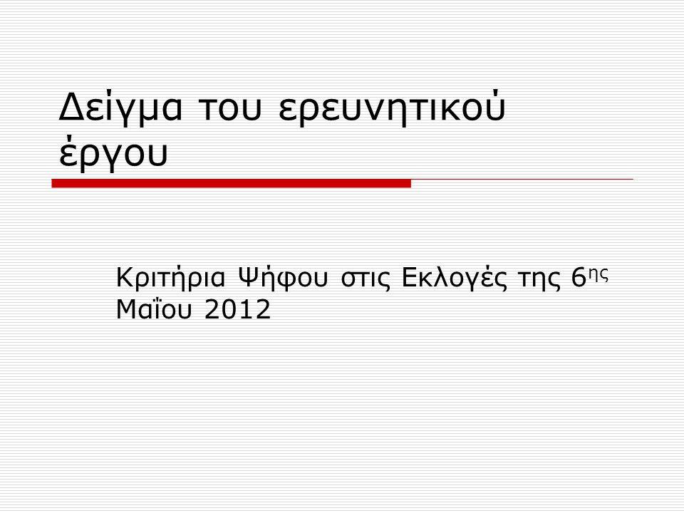 Δείγμα του ερευνητικού έργου Κριτήρια Ψήφου στις Εκλογές της 6 ης Μαΐου 2012