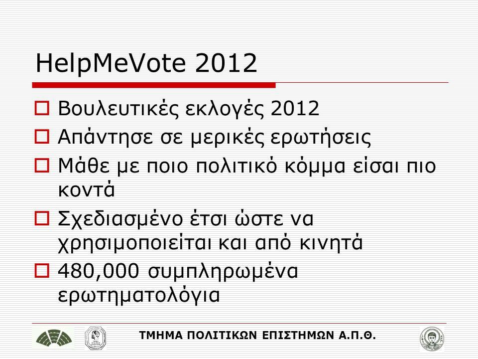 HelpMeVote 2012  Βουλευτικές εκλογές 2012  Απάντησε σε μερικές ερωτήσεις  Μάθε με ποιο πολιτικό κόμμα είσαι πιο κοντά  Σχεδιασμένο έτσι ώστε να χρησιμοποιείται και από κινητά  480,000 συμπληρωμένα ερωτηματολόγια