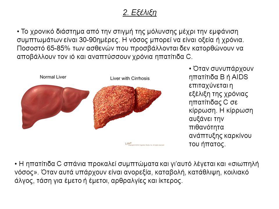 2. Εξέλιξη Το χρονικό διάστημα από την στιγμή της μόλυνσης μέχρι την εμφάνιση συμπτωμάτων είναι 30-90ημέρες. Η νόσος μπορεί να είναι οξεία ή χρόνια. Π