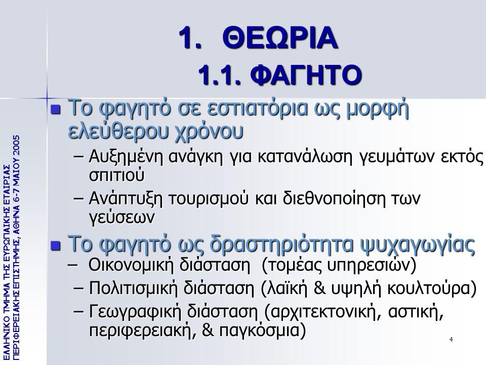 4 1.ΘΕΩΡΙΑ 1.1.