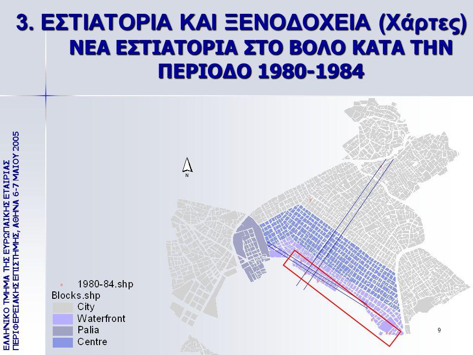 9 3. ΕΣΤΙΑΤΟΡΙΑ ΚΑΙ ΞΕΝΟΔΟΧΕΙΑ (Χάρτες) ΝΕΑ ΕΣΤΙΑΤΟΡΙΑ ΣΤΟ ΒΟΛΟ ΚΑΤΑ ΤΗΝ ΠΕΡΙΟΔΟ 1980-1984 ΕΛΛΗΝΙΚΟ ΤΜΗΜΑ ΤΗΣ ΕΥΡΩΠΑΙΚΗΣ ΕΤΑΙΡΙΑΣ ΠΕΡΙΦΕΡΕΙΑΚΗΣ ΕΠΙΣΤΗ
