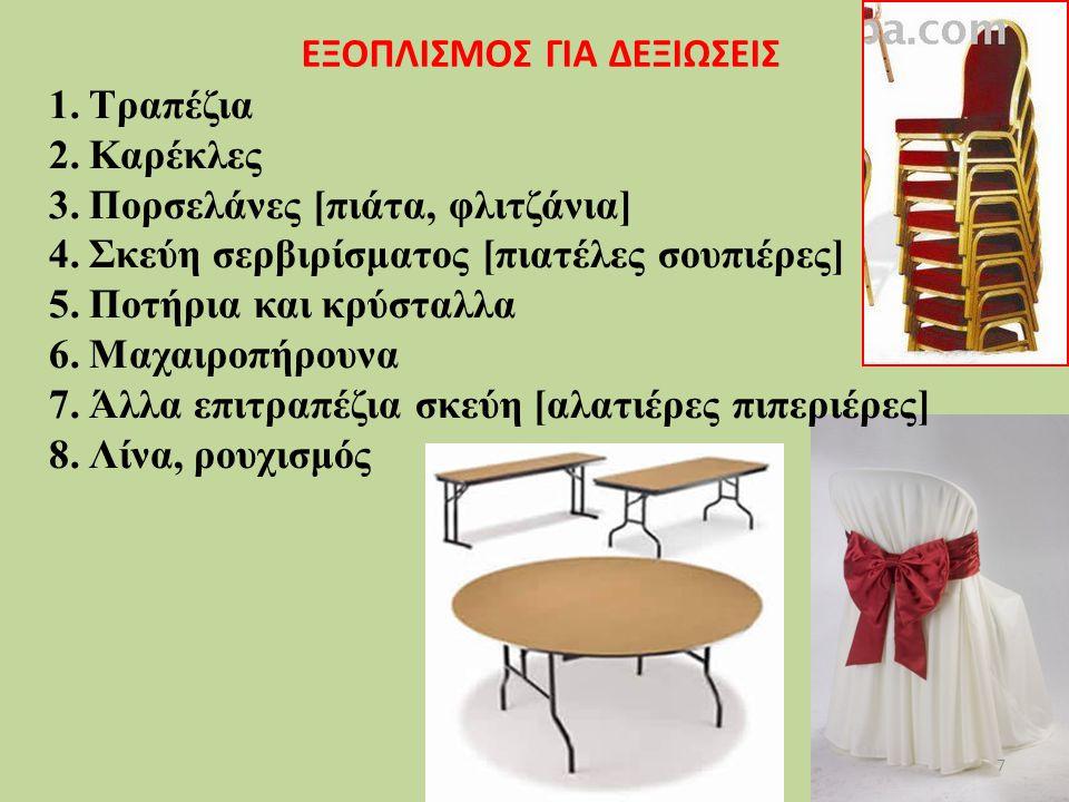 7 ΕΞΟΠΛΙΣΜΟΣ ΓΙΑ ΔΕΞΙΩΣΕΙΣ 1.Τραπέζια 2.Καρέκλες 3.Πορσελάνες [πιάτα, φλιτζάνια] 4.Σκεύη σερβιρίσματος [πιατέλες σουπιέρες] 5.Ποτήρια και κρύσταλλα 6.