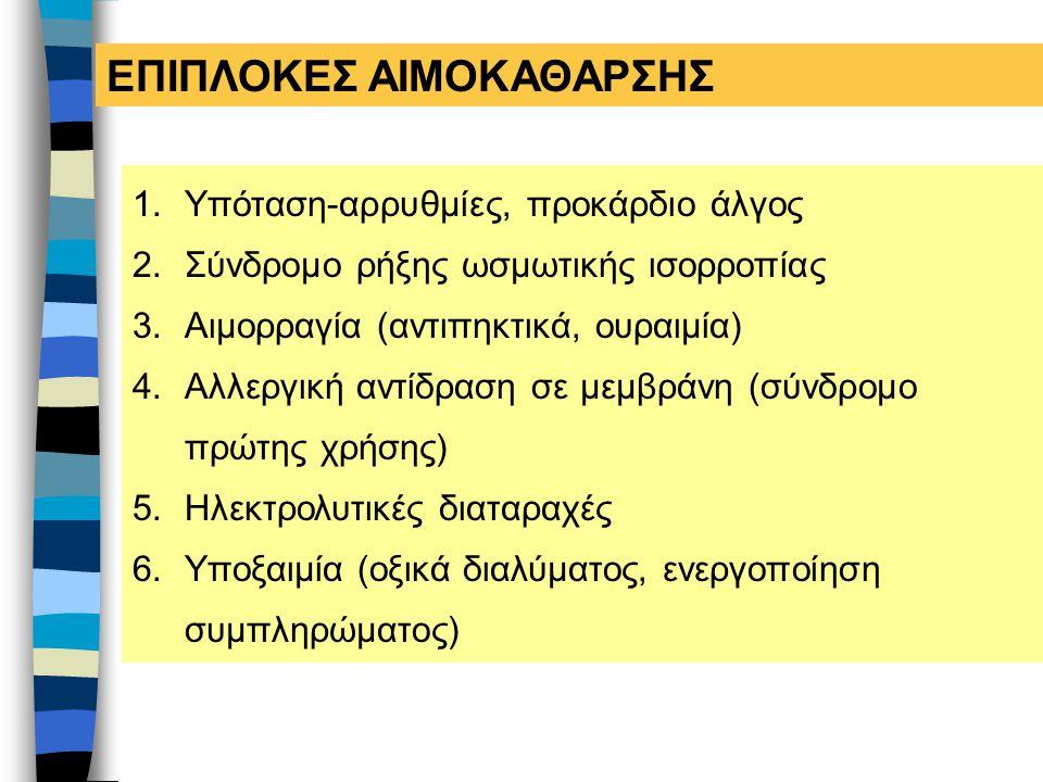 ΕΠΙΠΛΟΚΕΣ ΑΙΜΟΚΑΘΑΡΣΗΣ 1.Υπόταση-αρρυθμίες, προκάρδιο άλγος 2.Σύνδρομο ρήξης ωσμωτικής ισορροπίας 3.Αιμορραγία (αντιπηκτικά, ουραιμία) 4.Αλλεργική αντ