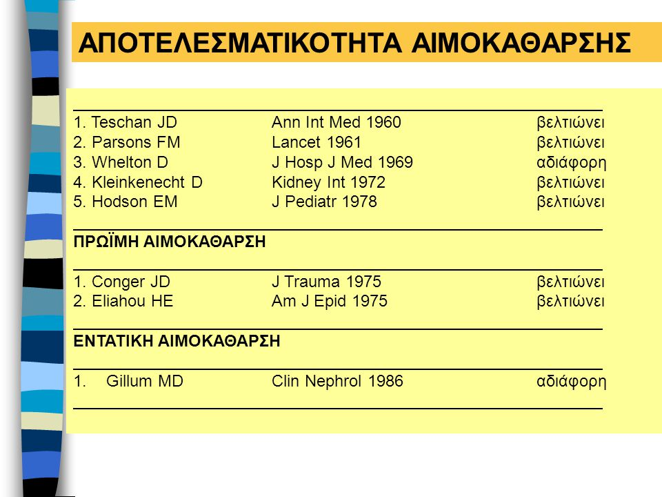 ΑΠΟΤΕΛΕΣΜΑΤΙΚΟΤΗΤΑ ΑΙΜΟΚΑΘΑΡΣΗΣ 1. Teschan JDAnn Int Med 1960βελτιώνει 2. Parsons FMLancet 1961βελτιώνει 3. Whelton DJ Hosp J Med 1969αδιάφορη 4. Klei