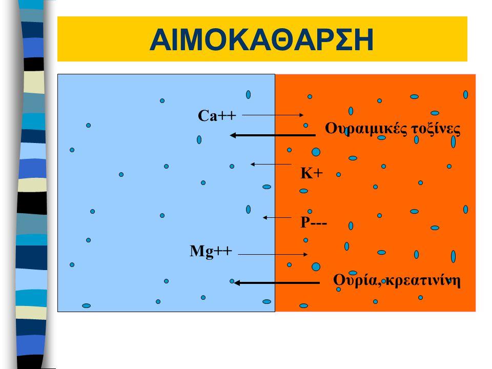 ΑΙΜΟΚΑΘΑΡΣΗ Ca++ Mg++ K+ P--- Ουραιμικές τοξίνες Ουρία, κρεατινίνη