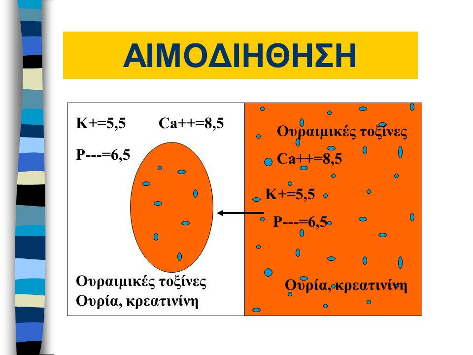 ΑΙΜΟΔΙΗΘΗΣΗ K+=5,5 P---=6,5 Ουραιμικές τοξίνες Ουρία, κρεατινίνη K+=5,5 Ουραιμικές τοξίνες Ουρία, κρεατινίνη P---=6,5 Ca++=8,5
