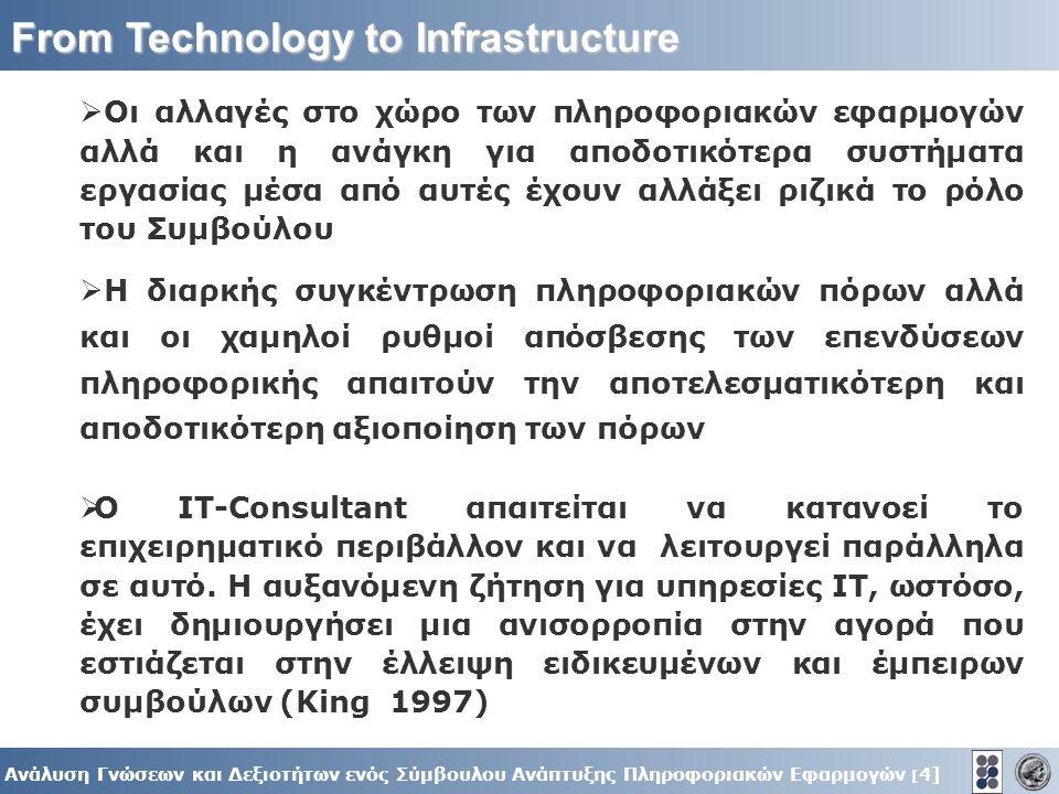 4] Ανάλυση Γνώσεων και Δεξιοτήτων ενός Σύμβουλου Ανάπτυξης Πληροφοριακών Εφαρμογών [ 4] From Technology to Infrastructure  Οι αλλαγές στο χώρο των πληροφοριακών εφαρμογών αλλά και η ανάγκη για αποδοτικότερα συστήματα εργασίας μέσα από αυτές έχουν αλλάξει ριζικά το ρόλο του Συμβούλου  Η διαρκής συγκέντρωση πληροφοριακών πόρων αλλά και οι χαμηλοί ρυθμοί απόσβεσης των επενδύσεων πληροφορικής απαιτούν την αποτελεσματικότερη και αποδοτικότερη αξιοποίηση των πόρων  Ο IT-Consultant απαιτείται να κατανοεί το επιχειρηματικό περιβάλλον και να λειτουργεί παράλληλα σε αυτό.