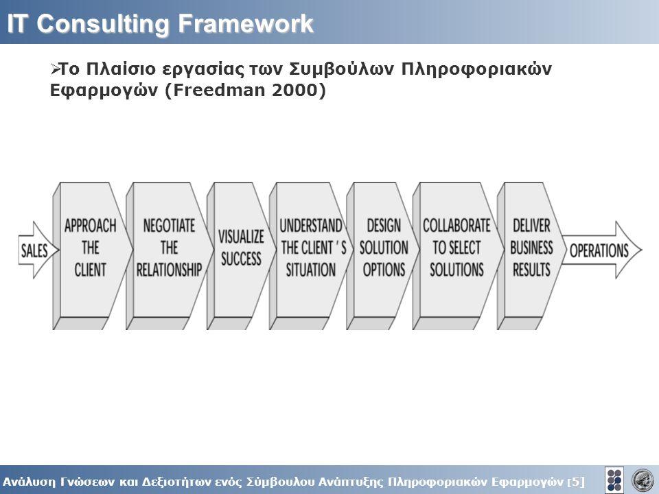 5] Ανάλυση Γνώσεων και Δεξιοτήτων ενός Σύμβουλου Ανάπτυξης Πληροφοριακών Εφαρμογών [ 5] ΙΤ Consulting Framework  Το Πλαίσιο εργασίας των Συμβούλων Πληροφοριακών Εφαρμογών (Freedman 2000)