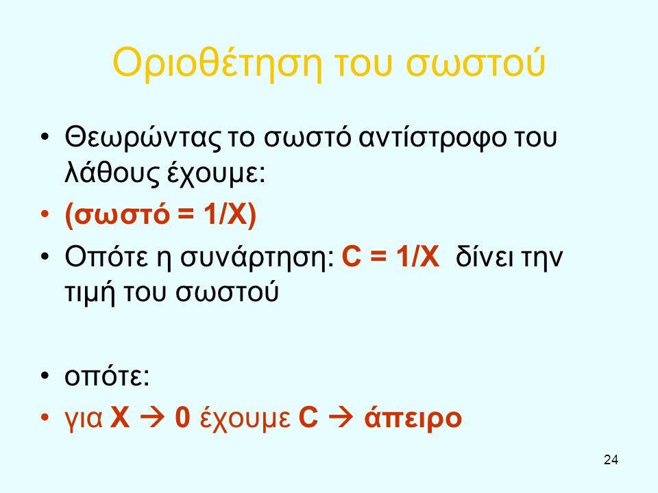 24 Οριοθέτηση του σωστού Θεωρώντας το σωστό αντίστροφο του λάθους έχουμε: (σωστό = 1/Χ) Οπότε η συνάρτηση: C = 1/Χ δίνει την τιμή του σωστού οπότε: γι