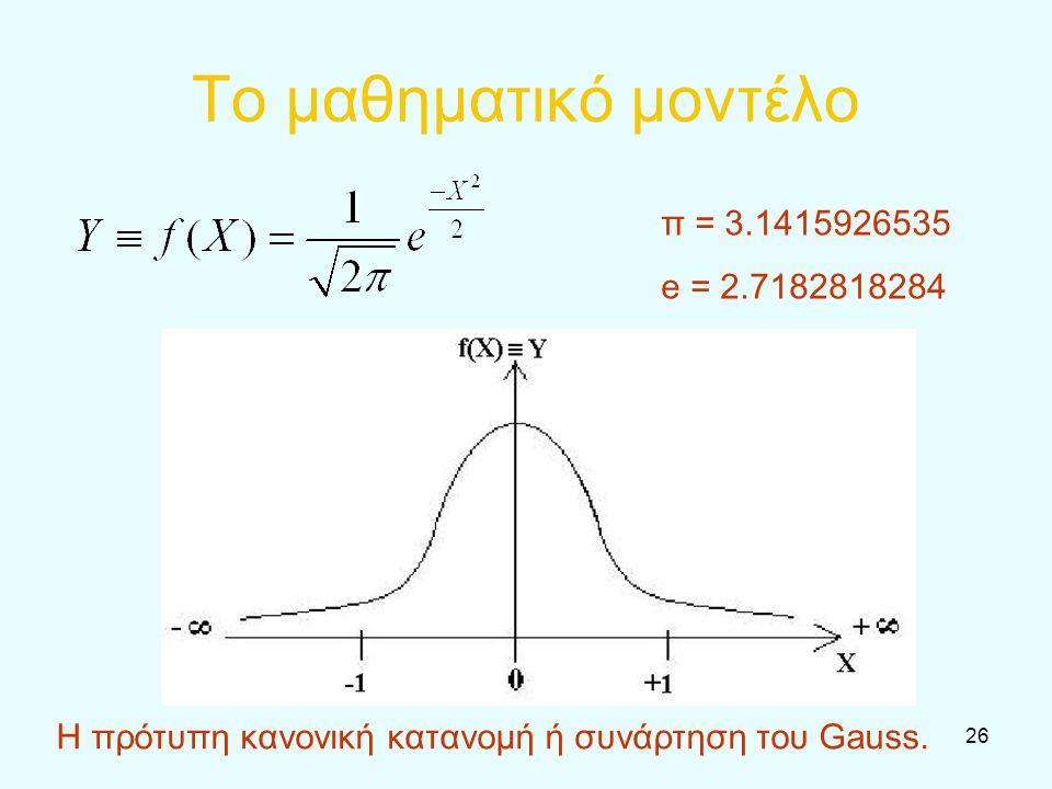 26 Το μαθηματικό μοντέλο π = 3.1415926535 e = 2.7182818284 Η πρότυπη κανονική κατανομή ή συνάρτηση του Gauss.