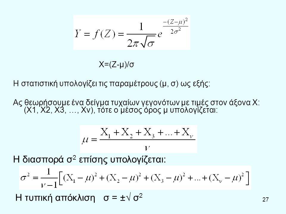 27 Χ=(Ζ-μ)/σ Η στατιστική υπολογίζει τις παραμέτρους (μ, σ) ως εξής: Ας θεωρήσουμε ένα δείγμα τυχαίων γεγονότων με τιμές στον άξονα Χ: (Χ1, Χ2, Χ3, …,