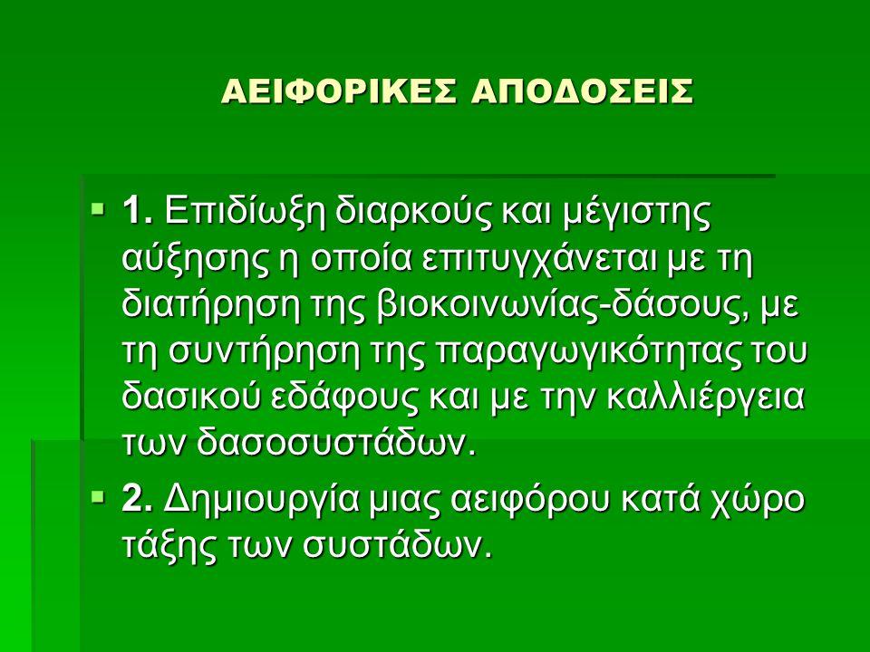 ΑΕΙΦΟΡΙΚΕΣ ΑΠΟΔΟΣΕΙΣ ΑΕΙΦΟΡΙΚΕΣ ΑΠΟΔΟΣΕΙΣ  1.