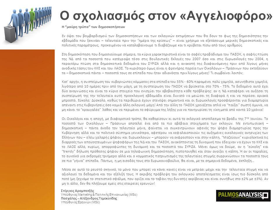 O σχολιασμός στον «Αγγελιοφόρο» Στέργιος Αραμπατζής Υπεύθυνος Marketing & Πολιτικής Επικοινωνίας (MSc) Πασχάλης – Αλέξανδρος Τεμεκενίδης Υπεύθυνος Ερευνών (MSc) H μαύρη τρύπα των δημοσκοπήσεων Εν όψει του βομβαρδισμού των δημοσκοπήσεων και των εκλογικών εκτιμήσεων που θα δουν το φως της δημοσιότητας την εβδομάδα που ξεκινάει – τελευταία πριν την ημέρα της κρίσεως – είναι χρήσιμο να εξετάσουμε μερικές δημοσκοπικές και πολιτικές παραμέτρους, προκειμένου να καταλαβαίνουμε τι διαβάζουμε και τι κρύβεται πίσω από τους αριθμούς.