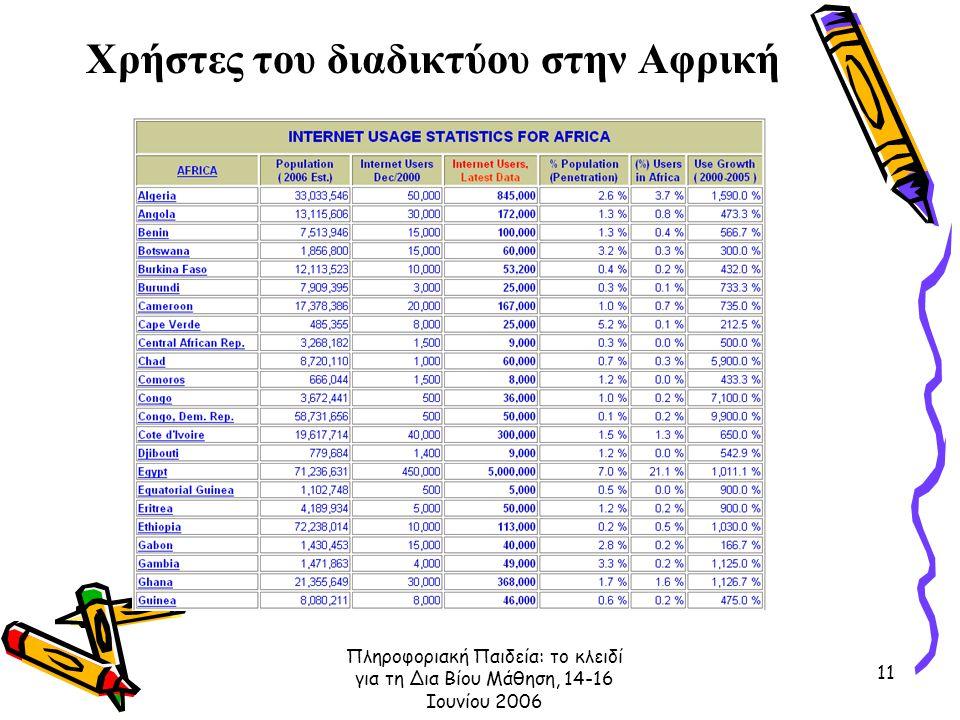 Πληροφοριακή Παιδεία: το κλειδί για τη Δια Βίου Μάθηση, 14-16 Ιουνίου 2006 11 Χρήστες του διαδικτύου στην Αφρική