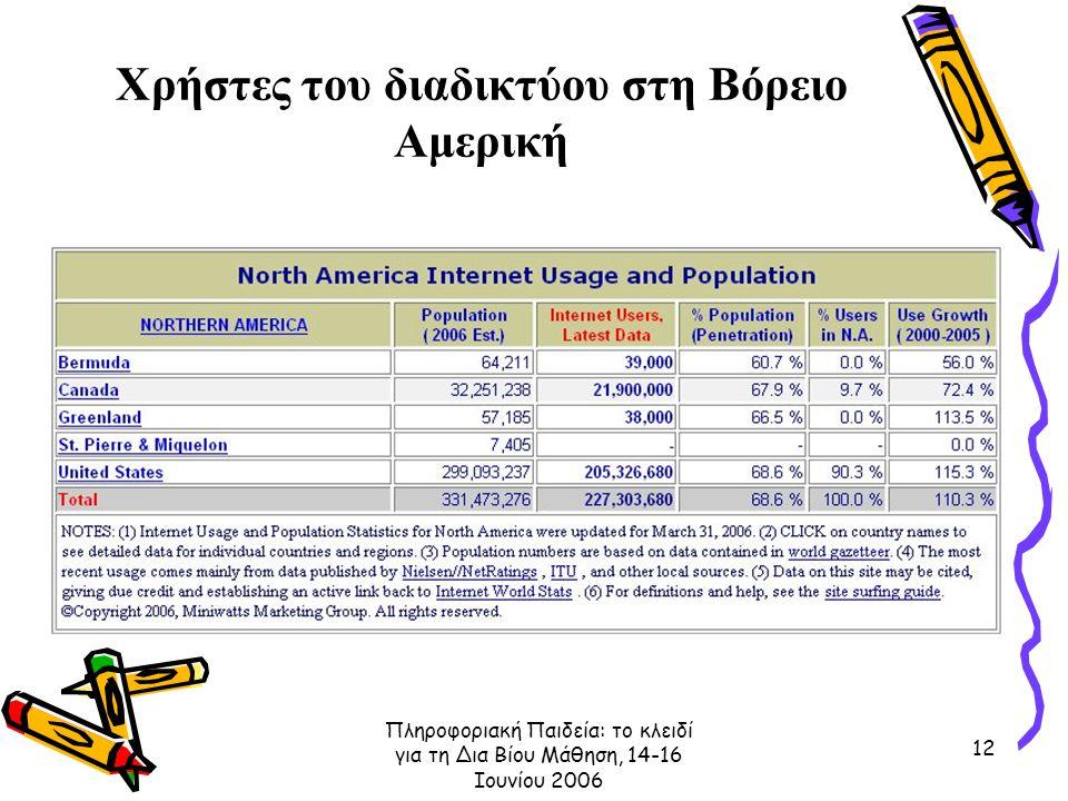 Πληροφοριακή Παιδεία: το κλειδί για τη Δια Βίου Μάθηση, 14-16 Ιουνίου 2006 12 Χρήστες του διαδικτύου στη Βόρειο Αμερική