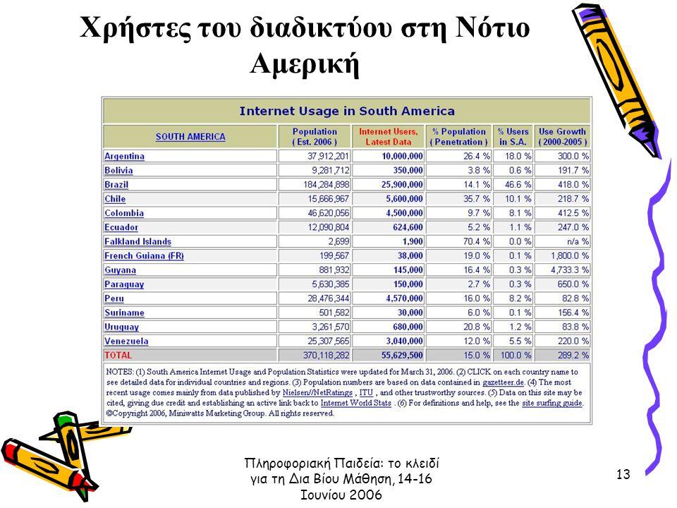 Πληροφοριακή Παιδεία: το κλειδί για τη Δια Βίου Μάθηση, 14-16 Ιουνίου 2006 13 Χρήστες του διαδικτύου στη Νότιο Αμερική