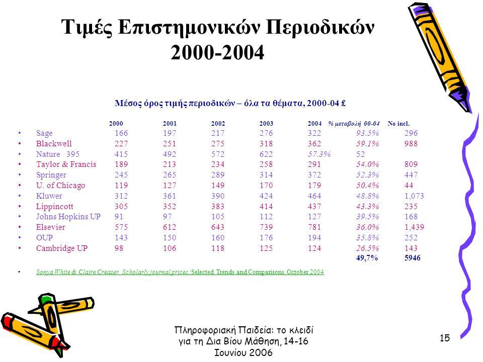 Πληροφοριακή Παιδεία: το κλειδί για τη Δια Βίου Μάθηση, 14-16 Ιουνίου 2006 15 Τιμές Επιστημονικών Περιοδικών 2000-2004 Μέσος όρος τιμής περιοδικών – όλα τα θέματα, 2000-04 £ 2000 2001 2002 2003 2004 % μεταβολή 00-04 No incl.