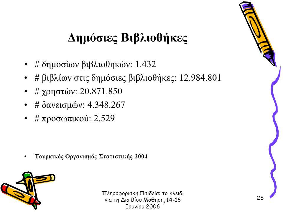 Πληροφοριακή Παιδεία: το κλειδί για τη Δια Βίου Μάθηση, 14-16 Ιουνίου 2006 25 Δημόσιες Βιβλιοθήκες # δημοσίων βιβλιοθηκών: 1.432 # βιβλίων στις δημόσιες βιβλιοθήκες: 12.984.801 # χρηστών: 20.871.850 # δανεισμών: 4.348.267 # προσωπικού: 2.529 Τουρκικός Οργανισμός Στατιστικής-2004