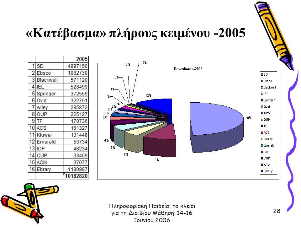 Πληροφοριακή Παιδεία: το κλειδί για τη Δια Βίου Μάθηση, 14-16 Ιουνίου 2006 28 «Κατέβασμα» πλήρους κειμένου -2005