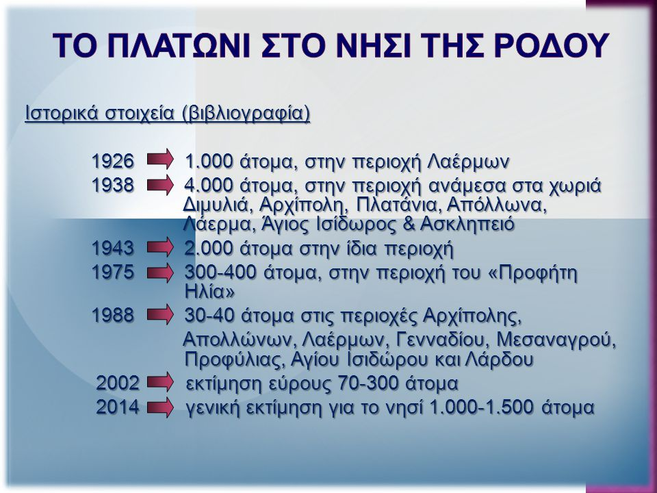 Ιστορικά στοιχεία (βιβλιογραφία) 1926 1.000 άτομα, στην περιοχή Λαέρμων 1938 4.000 άτομα, στην περιοχή ανάμεσα στα χωριά Διμυλιά, Αρχίπολη, Πλατάνια, Απόλλωνα, Λάερμα, Άγιος Ισίδωρος & Ασκληπειό 1943 2.000 άτομα στην ίδια περιοχή 1975 300-400 άτομα, στην περιοχή του «Προφήτη Ηλία» 1988 30-40 άτομα στις περιοχές Αρχίπολης, Απολλώνων, Λαέρμων, Γενναδίου, Μεσαναγρού, Προφύλιας, Αγίου Ισιδώρου και Λάρδου Απολλώνων, Λαέρμων, Γενναδίου, Μεσαναγρού, Προφύλιας, Αγίου Ισιδώρου και Λάρδου 2002 εκτίμηση εύρους 70-300 άτομα 2002 εκτίμηση εύρους 70-300 άτομα 2014 γενική εκτίμηση για το νησί 1.000-1.500 άτομα 2014 γενική εκτίμηση για το νησί 1.000-1.500 άτομα