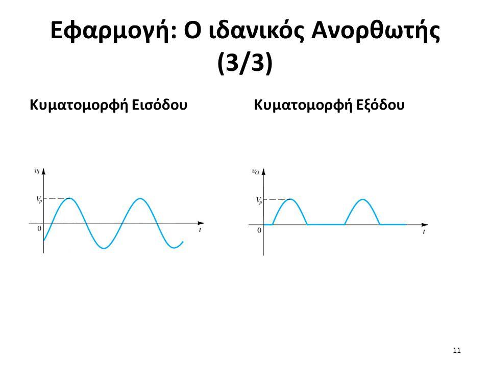 Εφαρμογή: Ο ιδανικός Ανορθωτής (3/3) Κυματομορφή ΕισόδουΚυματομορφή Εξόδου 11