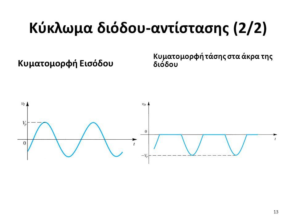 Κύκλωμα διόδου-αντίστασης (2/2) Κυματομορφή Εισόδου Κυματομορφή τάσης στα άκρα της διόδου 13