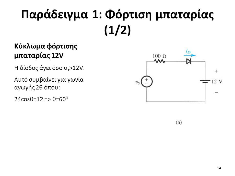 Παράδειγμα 1: Φόρτιση μπαταρίας (1/2) Κύκλωμα φόρτισης μπαταρίας 12V Η δίοδος άγει όσο υ s >12V.