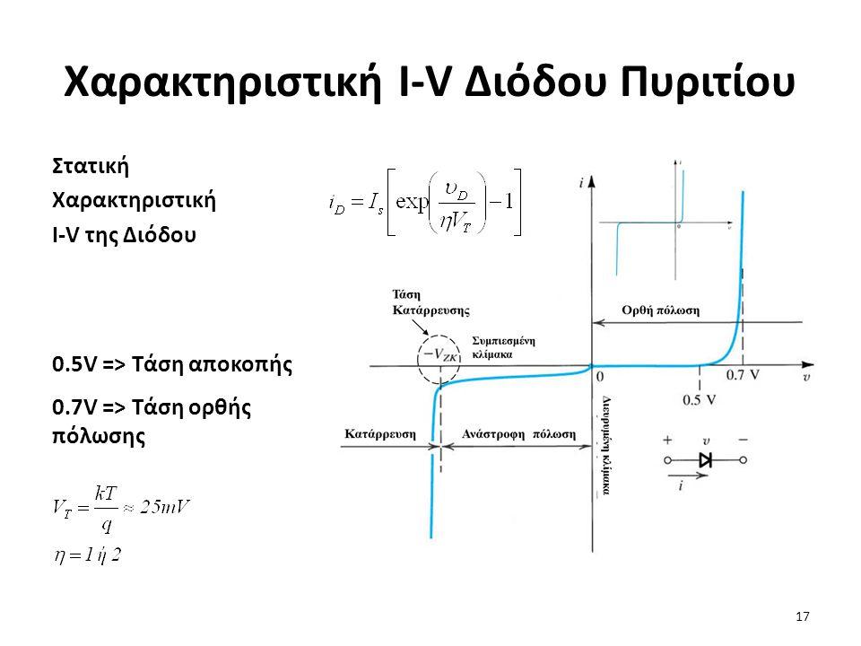 Χαρακτηριστική I-V Διόδου Πυριτίου Στατική Χαρακτηριστική I-V της Διόδου 0.5V => Τάση αποκοπής 0.7V => Τάση ορθής πόλωσης 17