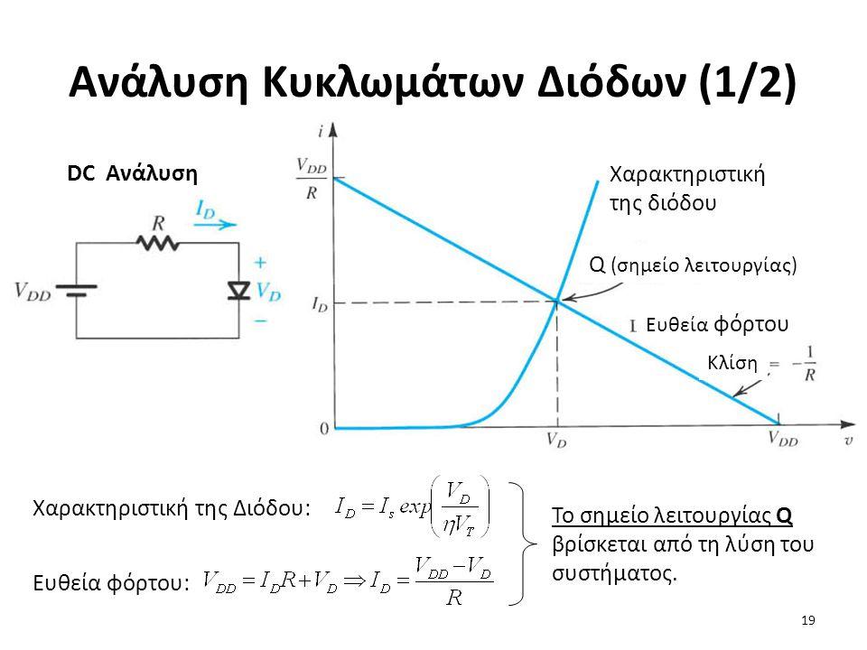 Ανάλυση Κυκλωμάτων Διόδων (1/2) DC Ανάλυση Χαρακτηριστική της διόδου Ευθεία φόρτου Κλίση Q (σημείο λειτουργίας) Χαρακτηριστική της Διόδου: Ευθεία φόρτου: Το σημείο λειτουργίας Q βρίσκεται από τη λύση του συστήματος.