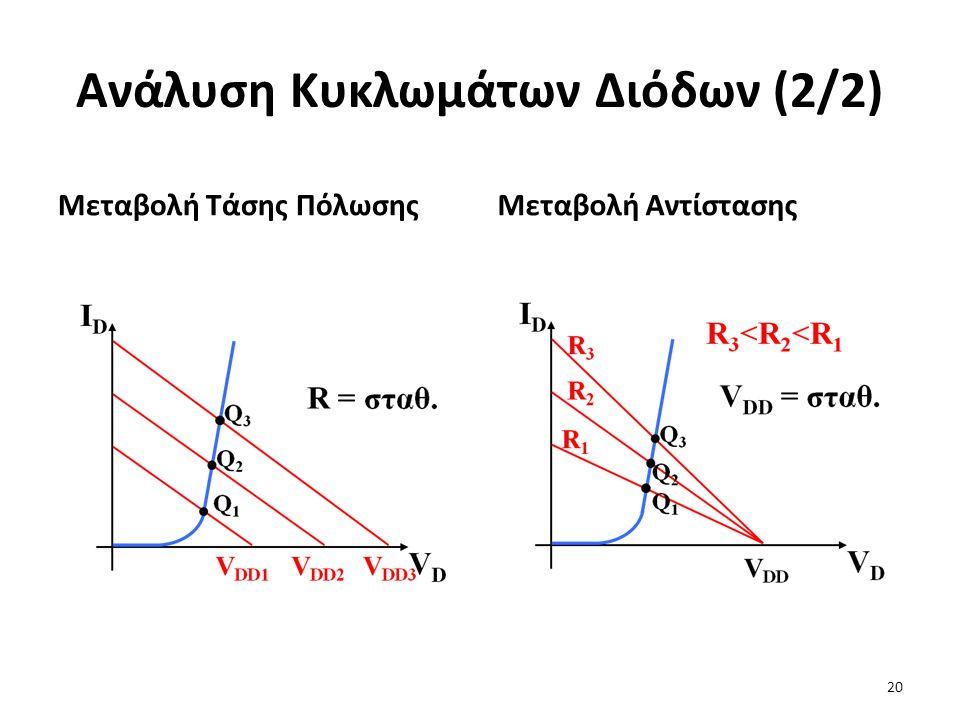 Ανάλυση Κυκλωμάτων Διόδων (2/2) Μεταβολή Τάσης ΠόλωσηςΜεταβολή Αντίστασης 20
