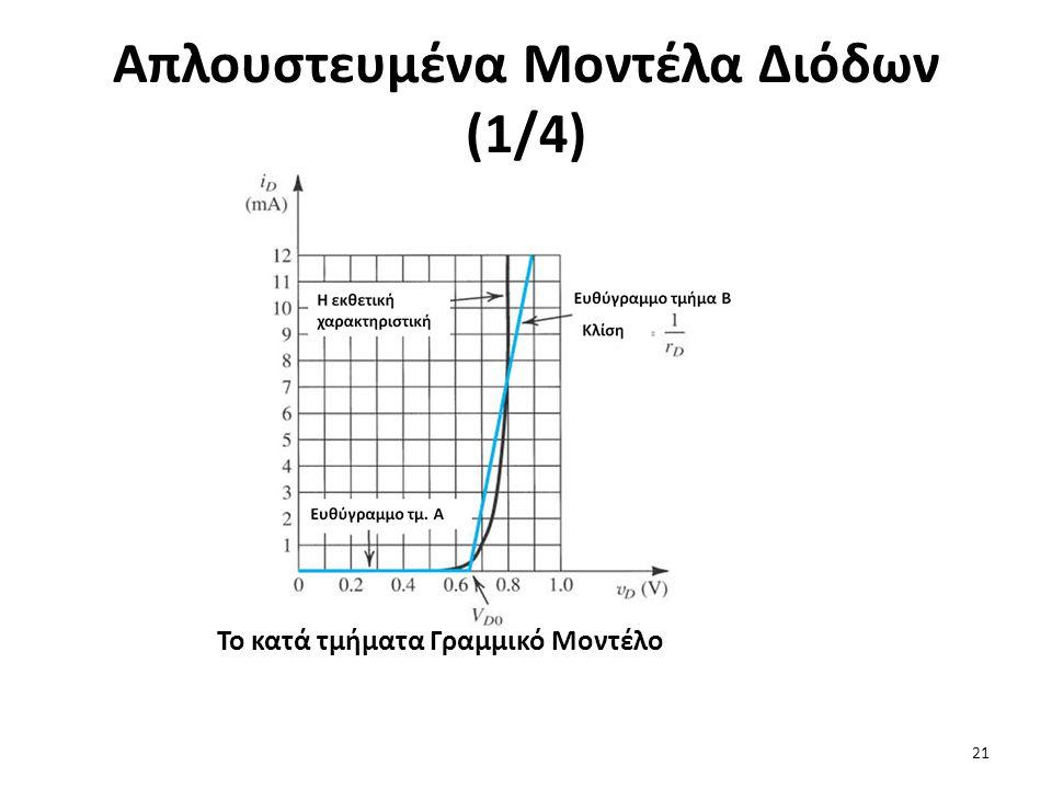 Απλουστευμένα Μοντέλα Διόδων (1/4) Το κατά τμήματα Γραμμικό Μοντέλο 21