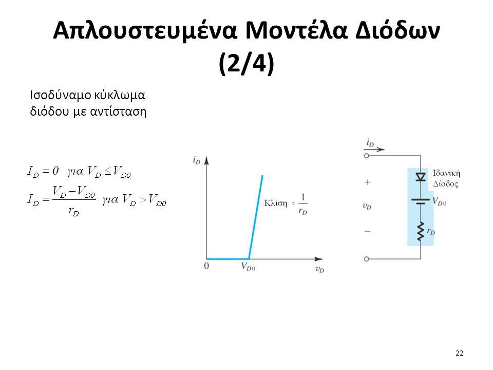 Απλουστευμένα Μοντέλα Διόδων (2/4) Ισοδύναμο κύκλωμα διόδου με αντίσταση 22