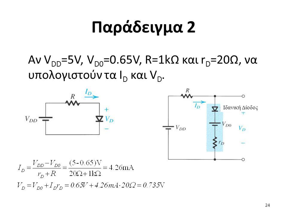 Παράδειγμα 2 Αν V DD =5V, V D0 =0.65V, R=1kΩ και r D =20Ω, να υπολογιστούν τα Ι D και V D.