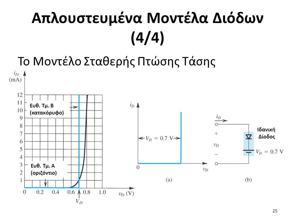 Απλουστευμένα Μοντέλα Διόδων (4/4) Το Μοντέλο Σταθερής Πτώσης Τάσης Ευθ.