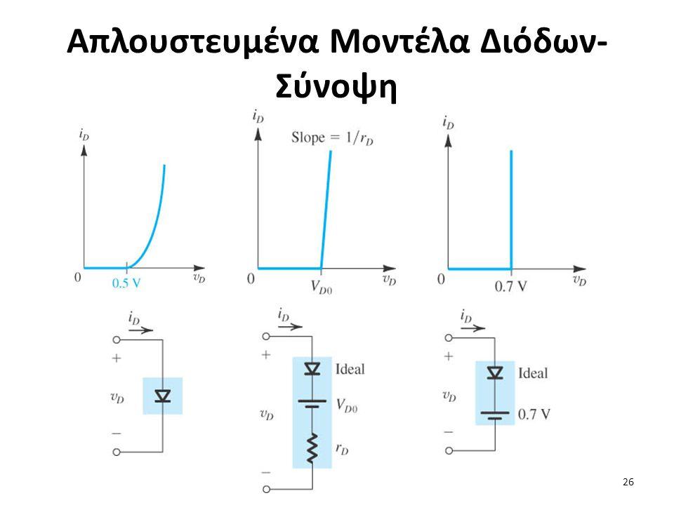 Απλουστευμένα Μοντέλα Διόδων- Σύνοψη 26
