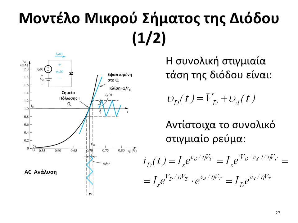 Μοντέλο Μικρού Σήματος της Διόδου (1/2) Η συνολική στιγμιαία τάση της διόδου είναι: Αντίστοιχα το συνολικό στιγμιαίο ρεύμα: 27