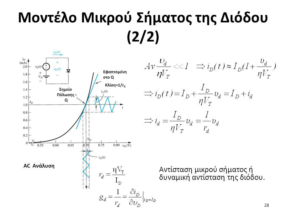 Μοντέλο Μικρού Σήματος της Διόδου (2/2) Αντίσταση μικρού σήματος ή δυναμική αντίσταση της διόδου.