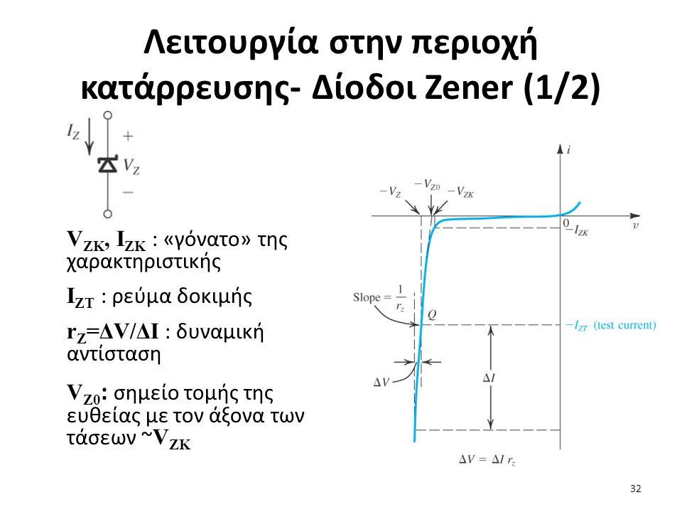 Λειτουργία στην περιοχή κατάρρευσης- Δίοδοι Zener (1/2) V ZK, I ZK : «γόνατο» της χαρακτηριστικής Ι ΖΤ : ρεύμα δοκιμής r Z =ΔV/ΔI : δυναμική αντίσταση V Z0 : σημείο τομής της ευθείας με τον άξονα των τάσεων ~ V ZK 32