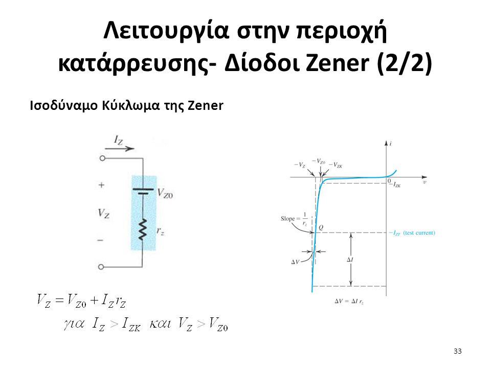 Λειτουργία στην περιοχή κατάρρευσης- Δίοδοι Zener (2/2) Ισοδύναμο Κύκλωμα της Zener 33