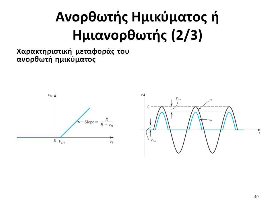 Ανορθωτής Ημικύματος ή Ημιανορθωτής (2/3) Χαρακτηριστική μεταφοράς του ανορθωτή ημικύματος 40