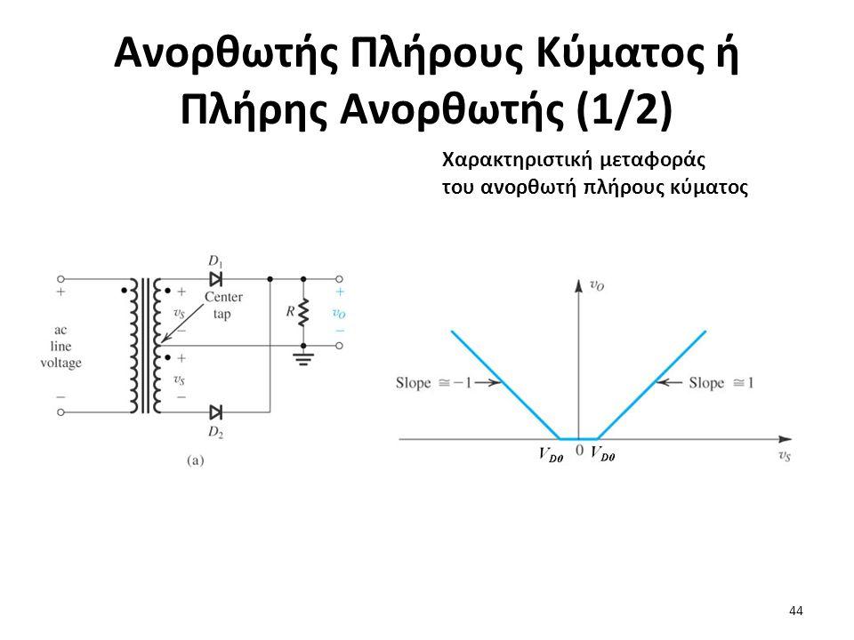 Ανορθωτής Πλήρους Κύματος ή Πλήρης Ανορθωτής (1/2) Χαρακτηριστική μεταφοράς του ανορθωτή πλήρους κύματος 44