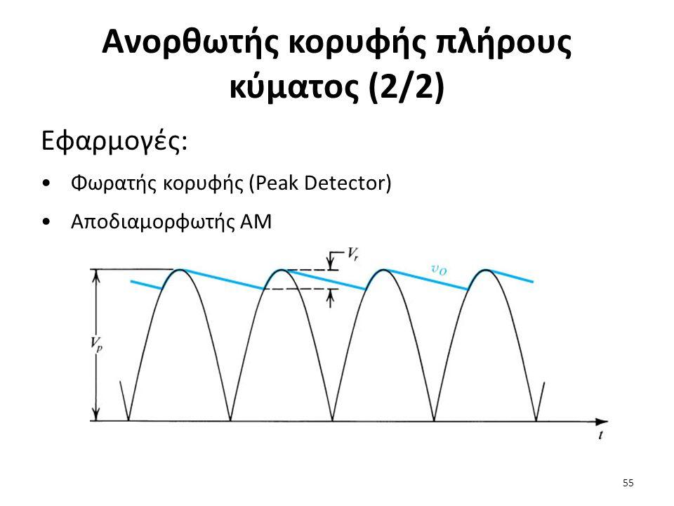 Ανορθωτής κορυφής πλήρους κύματος (2/2) Εφαρμογές: Φωρατής κορυφής (Peak Detector) Αποδιαμορφωτής ΑΜ 55
