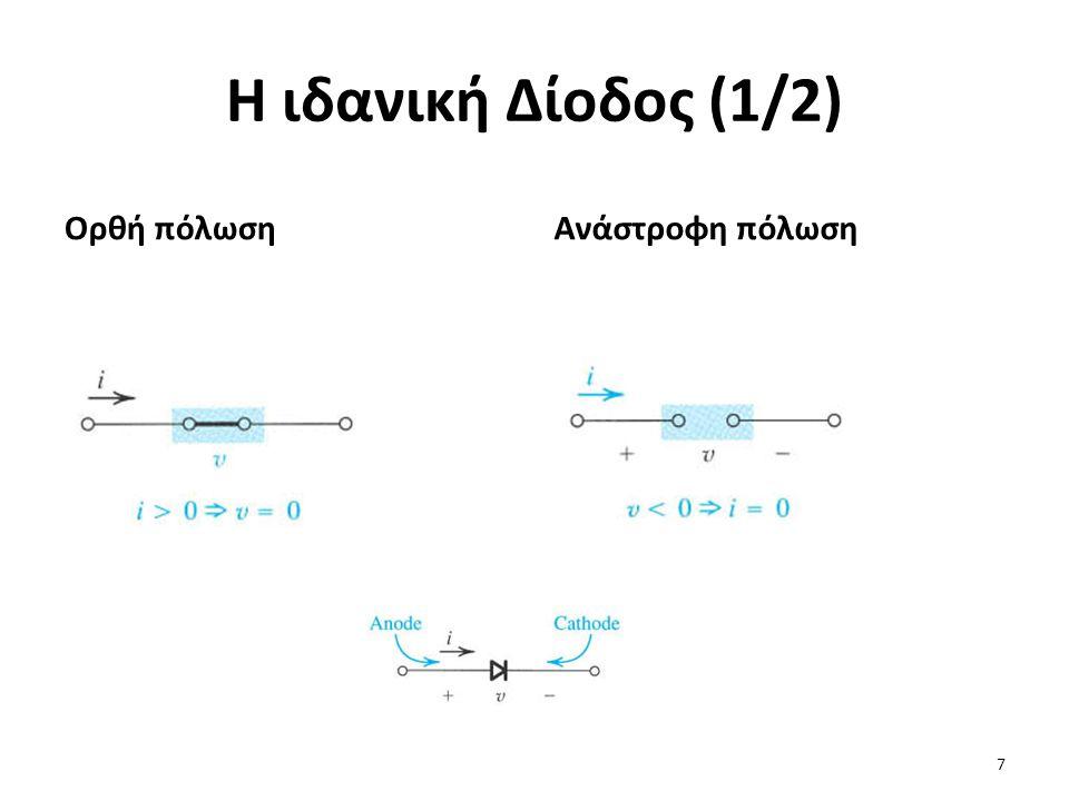 Η ιδανική Δίοδος (1/2) Ορθή πόλωσηΑνάστροφη πόλωση 7