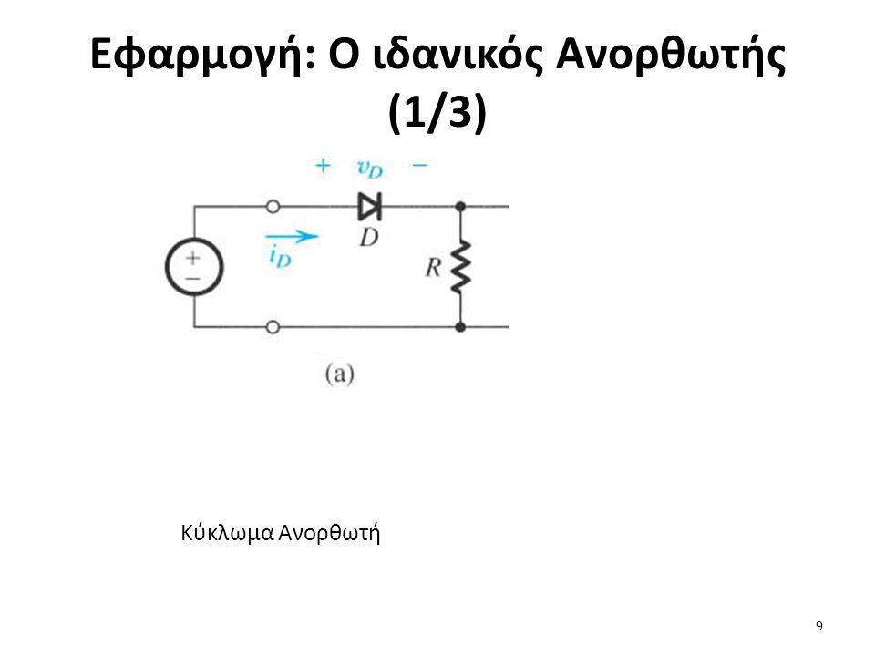Εφαρμογή: Ο ιδανικός Ανορθωτής (1/3) Κύκλωμα Ανορθωτή 9